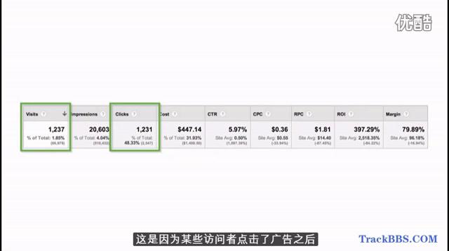 Google Analytics(分析)报告 - AdWords报告_标清.flv